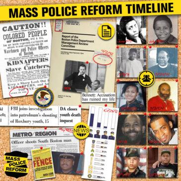 Mass Police Reform Timeline